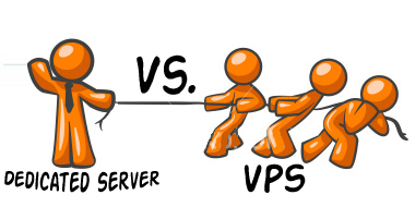 Dedicated Hosting Company, VPS Hosting Company, Virtual Private Server